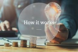 Credit control consultancy